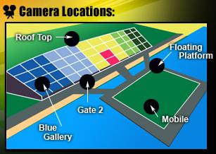 Camera location