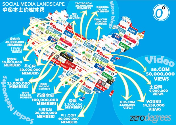 social-network-china-Map