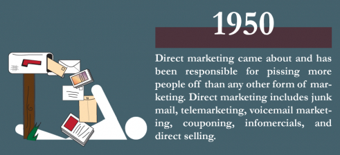 summary of history of marketing