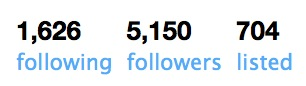 twitter follower count 2
