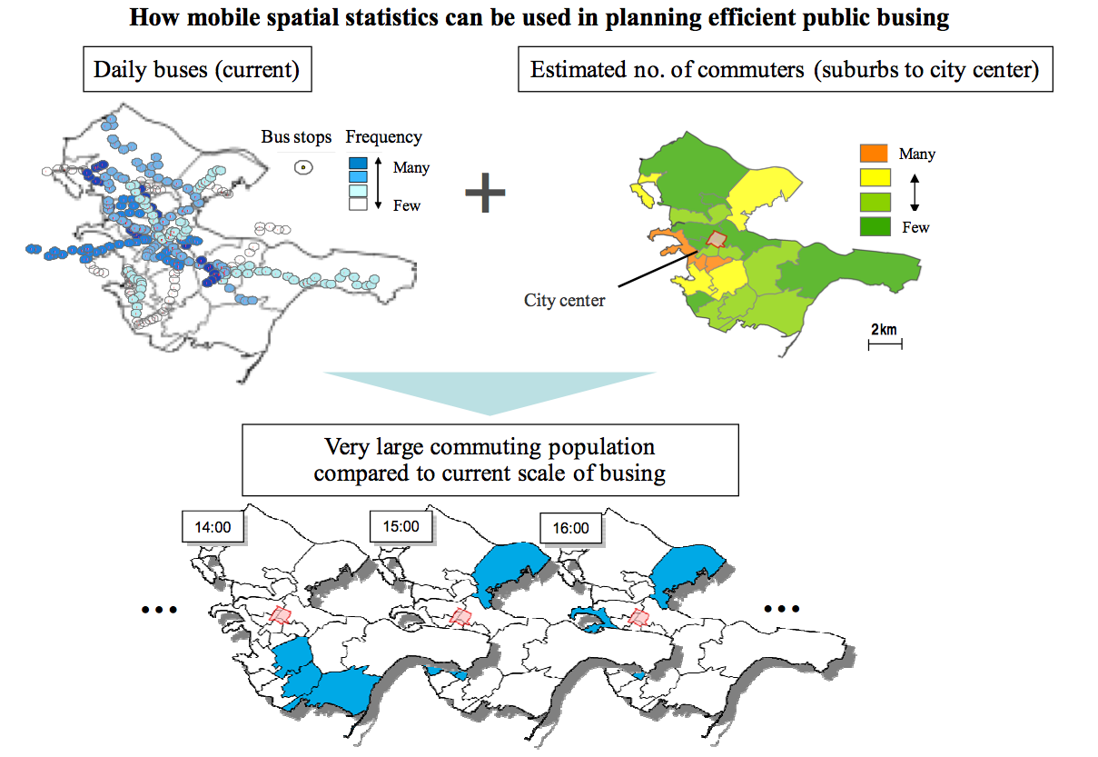 How Docomo Plans To Use Mobile Data For City Planning & Earthquake