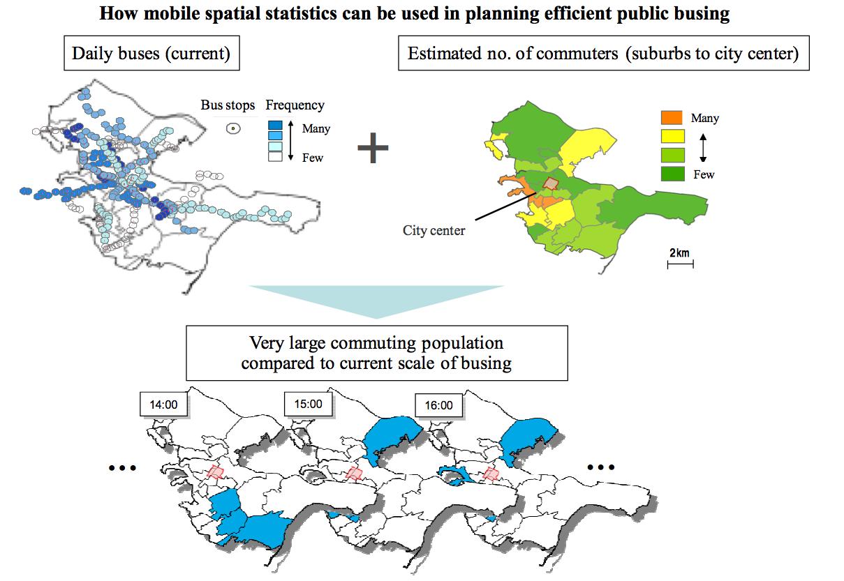 docomo-mobile-spatial-stats