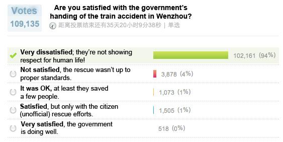 weibo-poll-response-to-handling