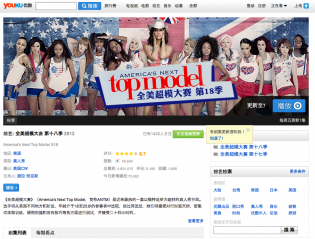 america's next top model china