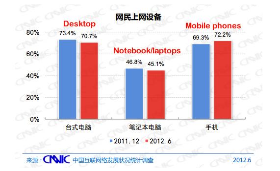 internet-users-in-china-medium
