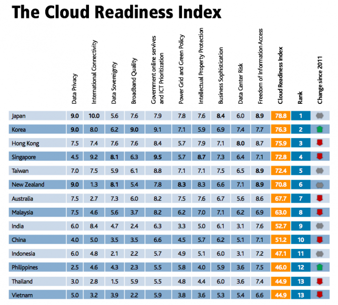 cloud-computing-index