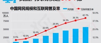 China internet users stats for 2012 - web growth
