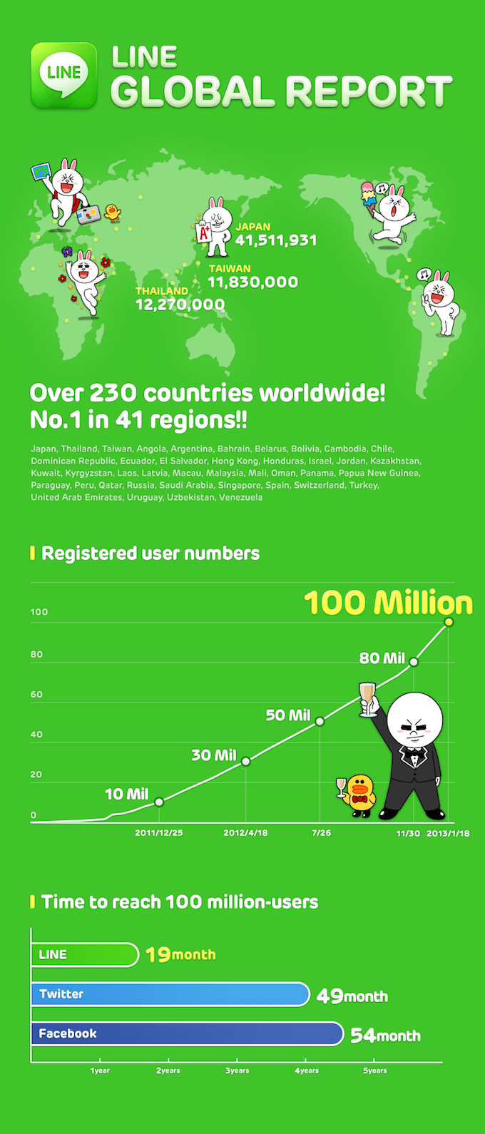 line-infographic-sm