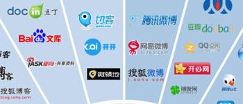 china-social-media-thumb