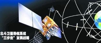 China Beidou vs GPS