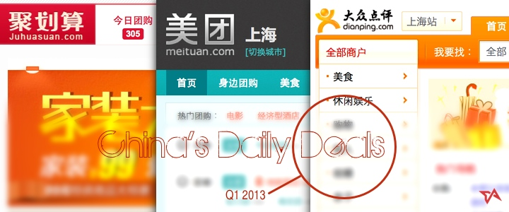 China's daily deals market 2013