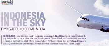 indonesia sky brand24 infographic thumb