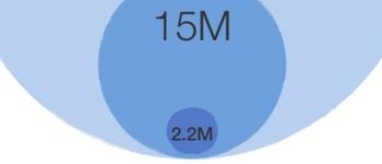 Pakistan web and mobile stats 2013