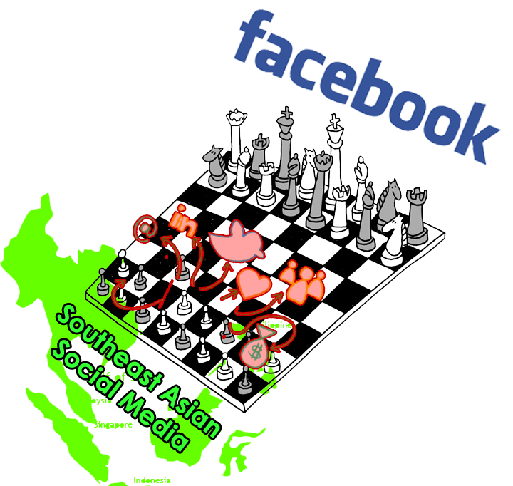 facebook-social-media-southeast-asia