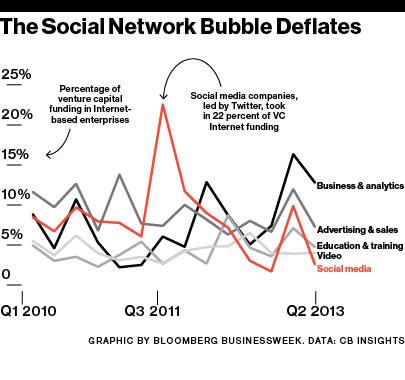 bloomberg_tech_socialgraphic_405