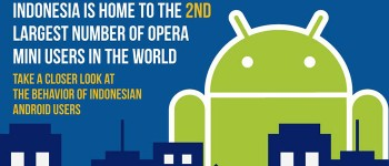 opera mini infographic indonesia android