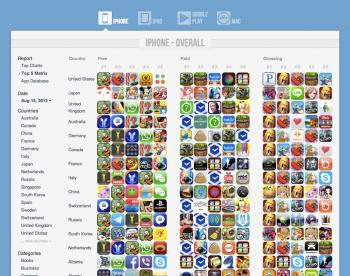 App Annie's Screenshot