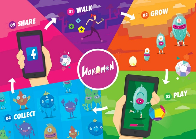 Wokamon fitness and virtual pet app