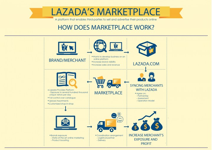 marketplace-infographic(big)(new)(2)