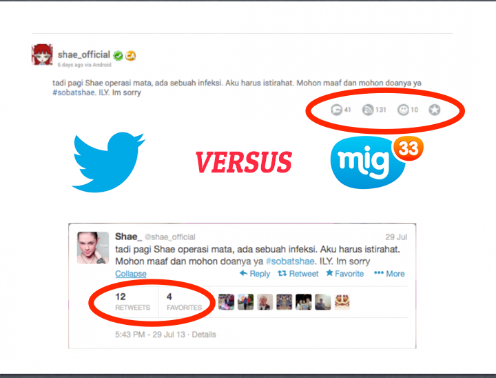 mig33 twitter compare 2