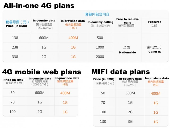 china-mobile-price-chart