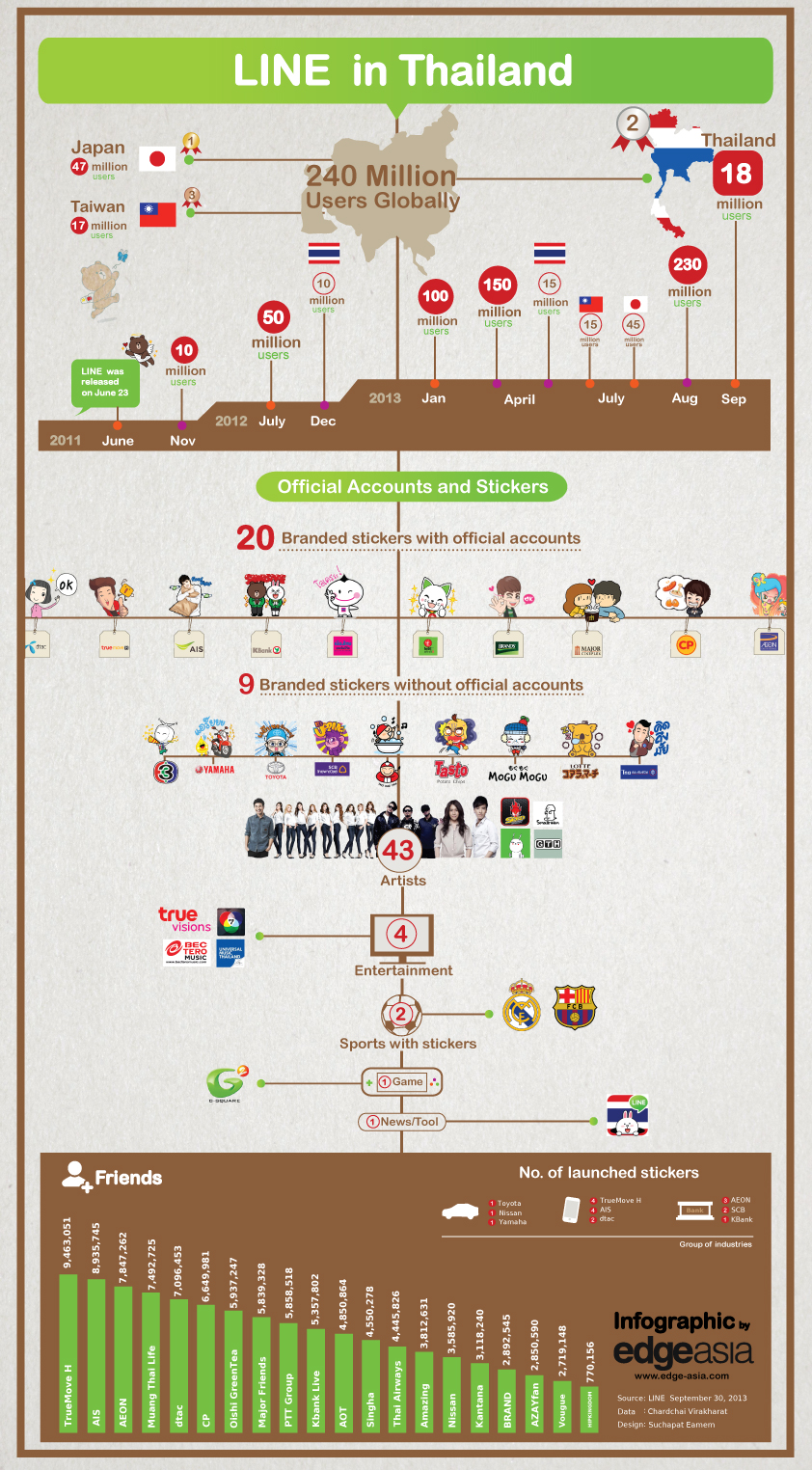 infographicLine-of-TH