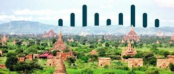 myanmar tech thumb