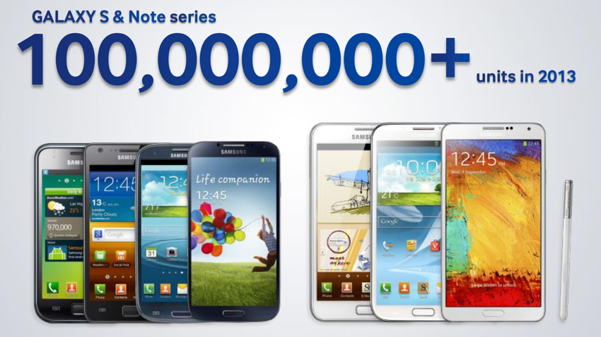Samsung 100 million Galaxy S and Note shipments, coins word fonblet
