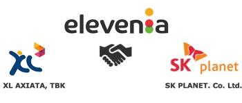 elevenia thumb