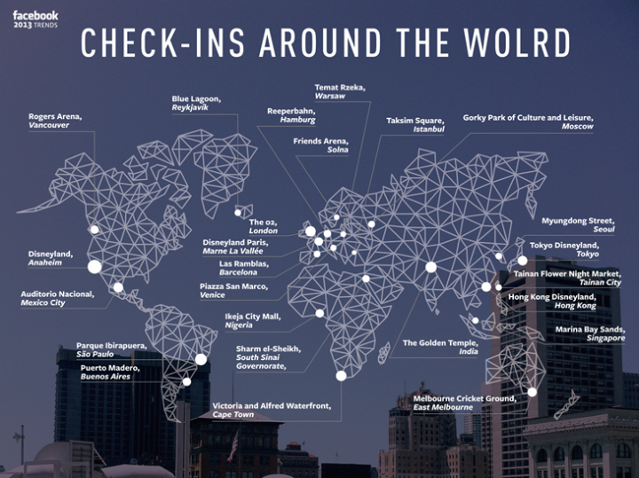Facebook check-ins around the world