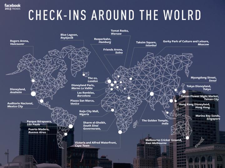 Facebook check-ins around the world