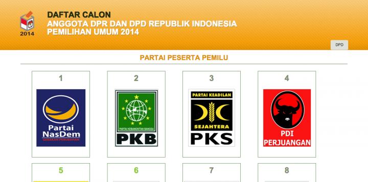 KPU DPT site