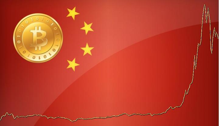 bitcoin china price flag line