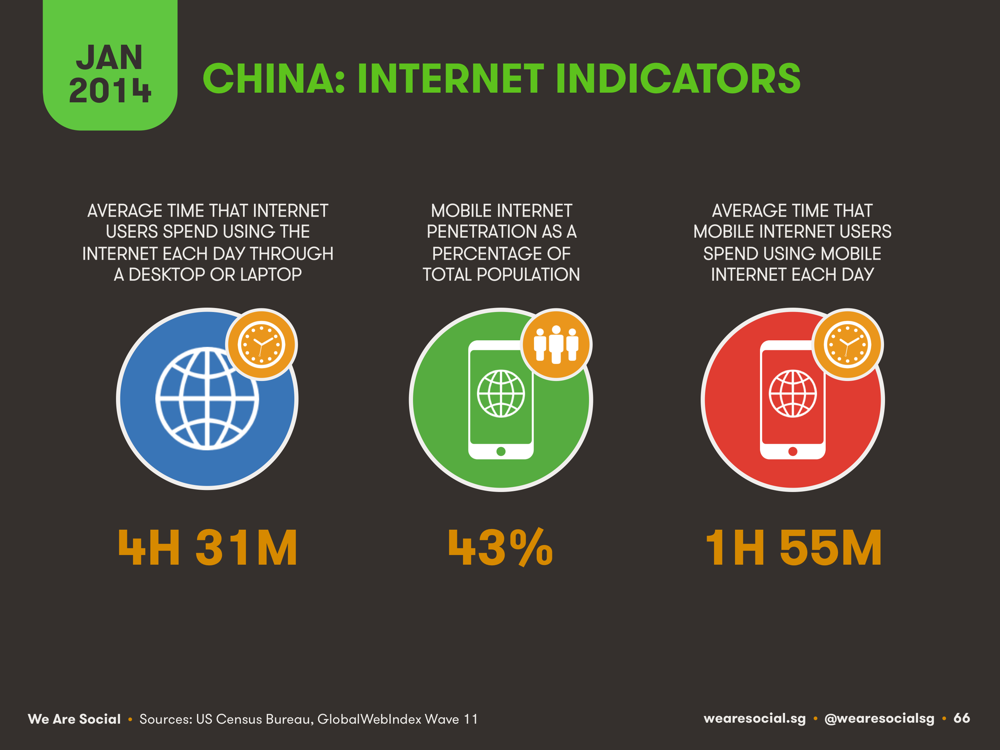 World web user facts for 2014 - slide 01