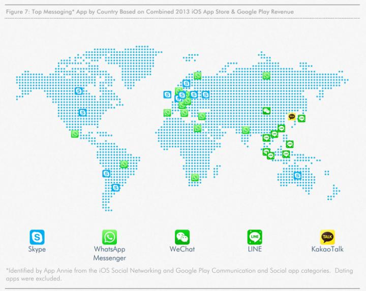 messaging app annie