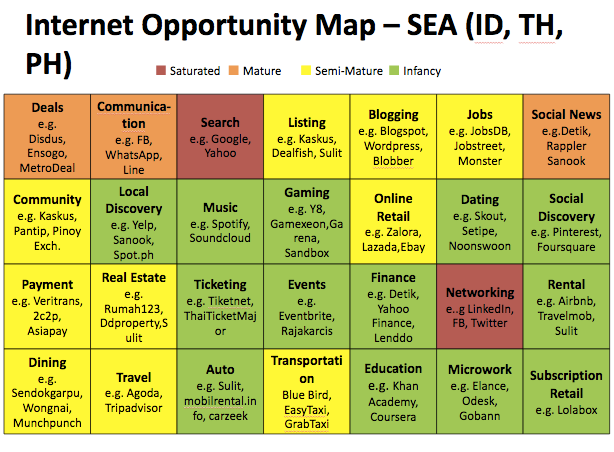 opportunity southeast asia
