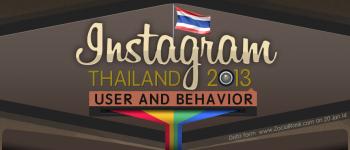 Instagram thailand header