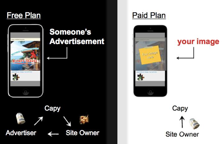 free-vs-paid-capy