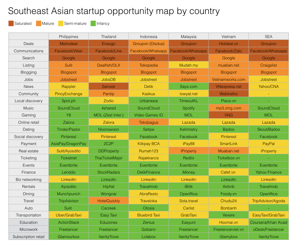 SE Asian opportunity map