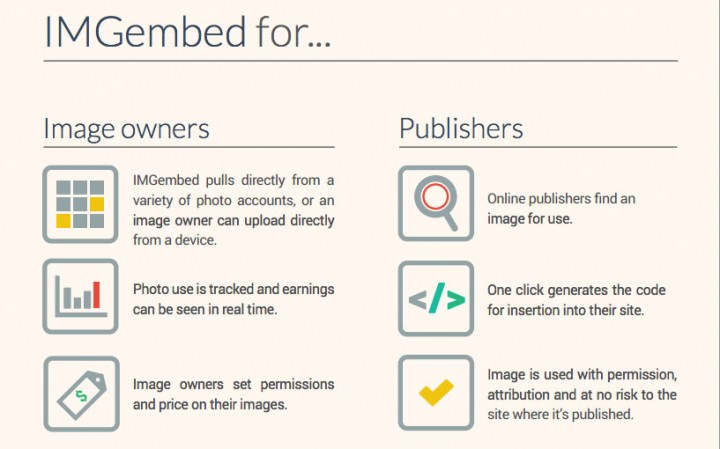 IMGembed 85% of images online go unsourced