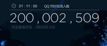 tencent qq 200 million thumb