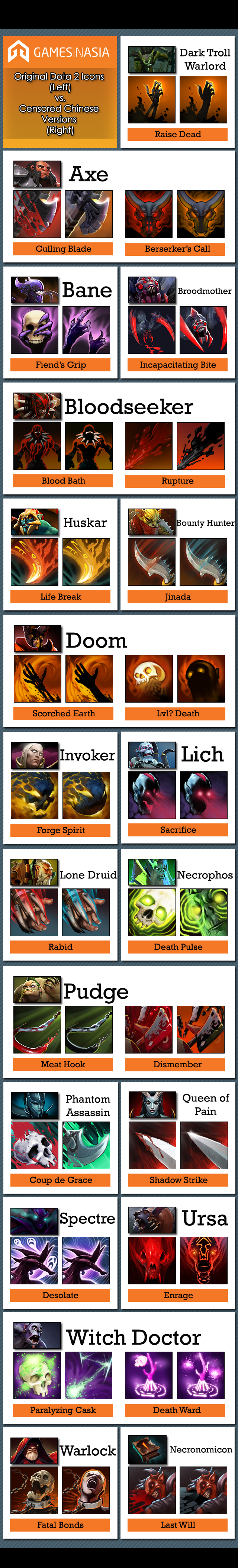 Weekend time-waster: original Dota 2 icons vs  censored
