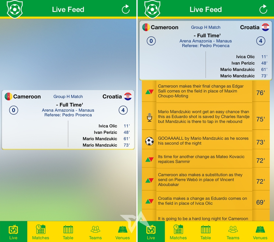 2014 Football Cup Companion app for World Cup scores and live text commentary