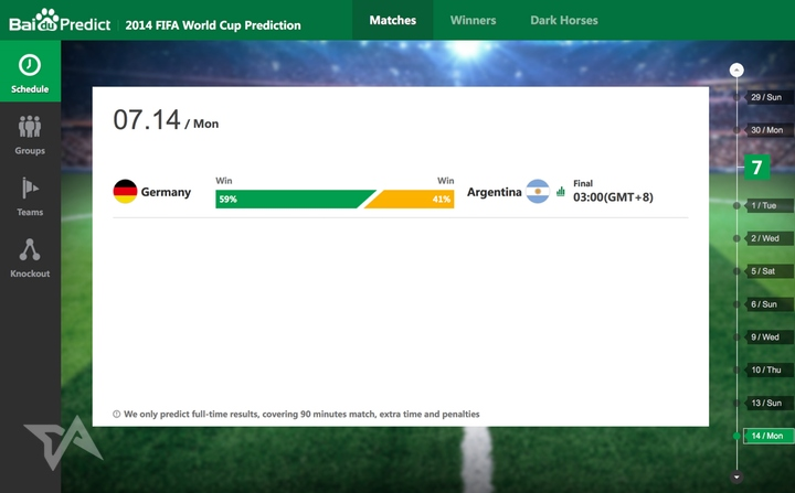 This site predicts World Cup final win for Germany