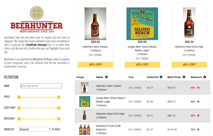 Hottest Beer Discounts in SG - BeerHunter