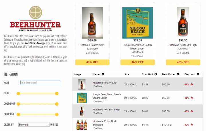 Hottest Beer Discounts in SG - BeerHunter