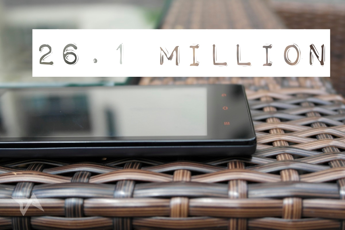 Xiaomi sells 26.1 million smartphones in first half of 2014