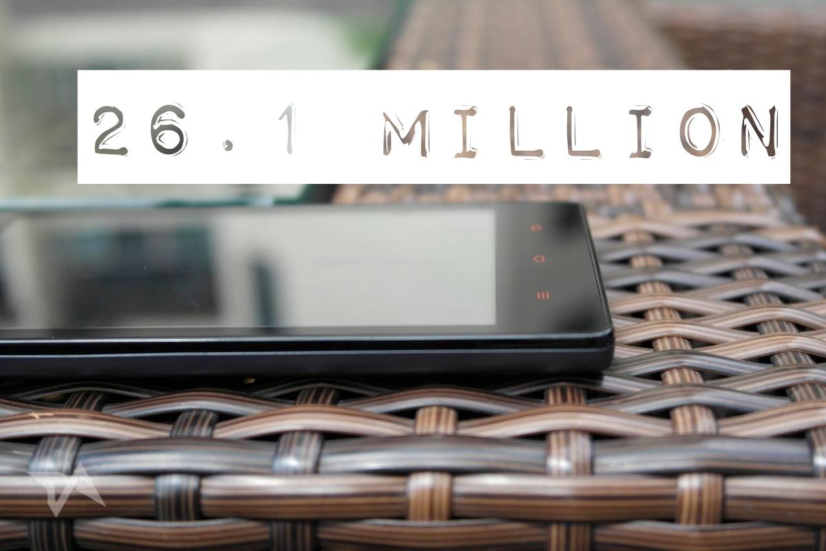 Xiaomi sells 26.1 million smartphones in first half of 2014