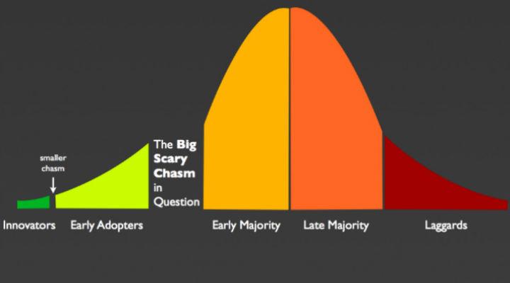 Chasm 3