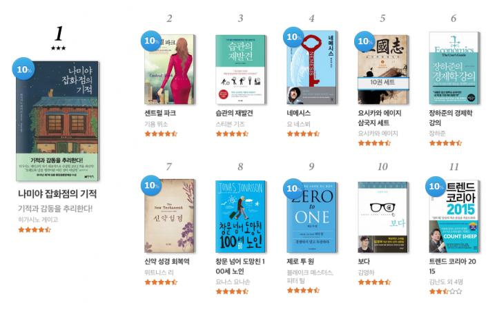 Korean ebookstore Ridibooks raises $8M series B round